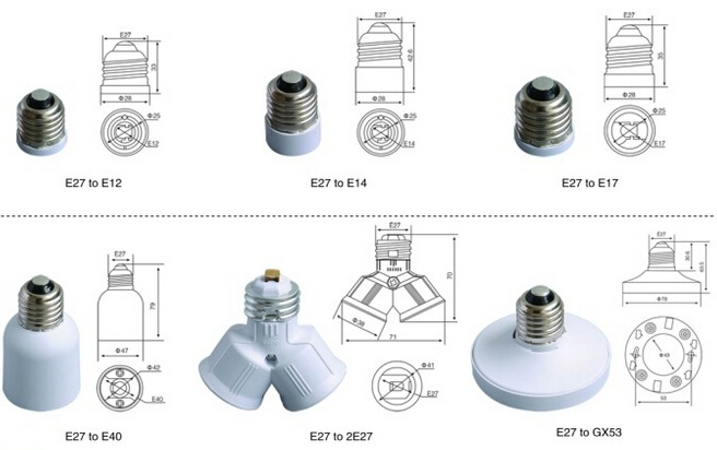 Lamp holder outlet types