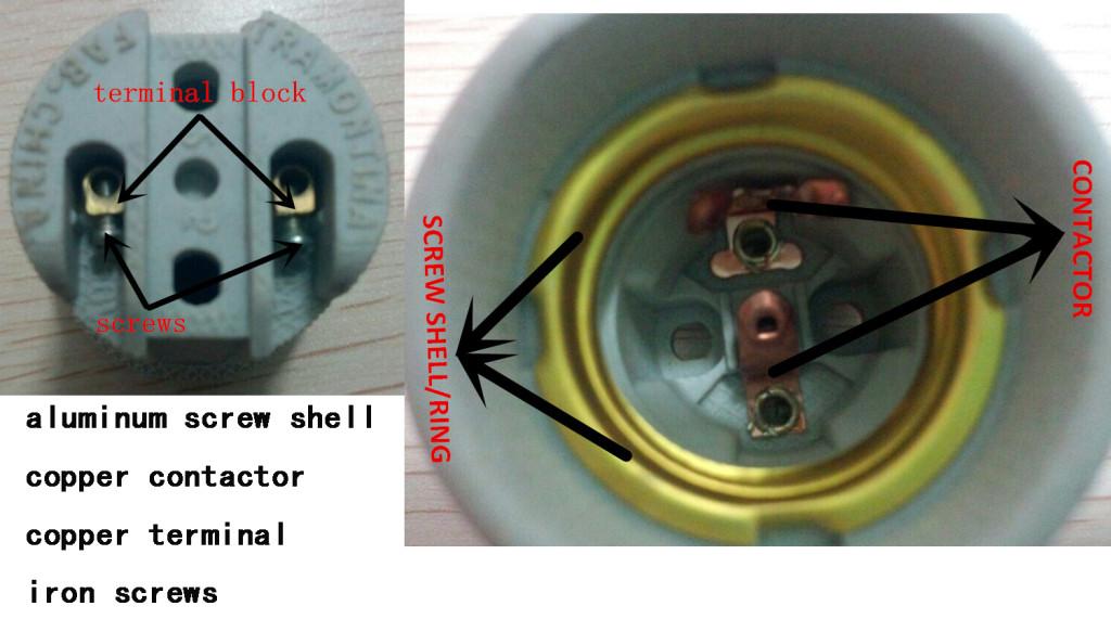 function of lamp holder supplier
